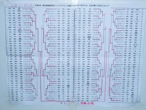 Cimg4748_r_2